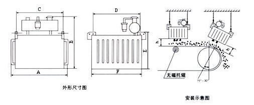 rcde油冷式电磁除铁器|除铁器价格-潍坊华耀磁电厂家直销
